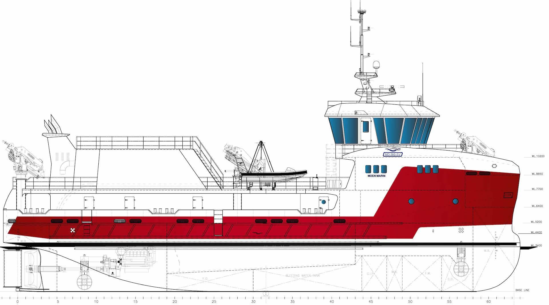 Bløggebåt GA